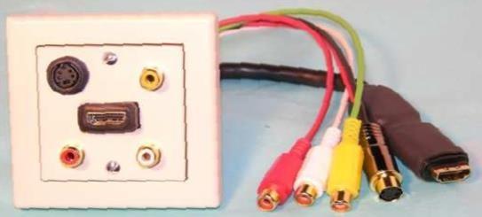 WS W Einbaukombination UP-HDMI, S-Video, 3x Cinch, 0.3m
