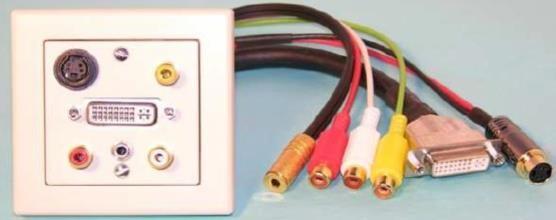 WS W Einbaukombination UP-DVI, 3.5mm, S-Video, 3xCinch, 0.3m