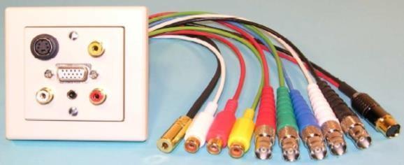 WS W Einbaukombination UP-VGA, 3.5mm, S-Video, 3xCinch, 0.3m