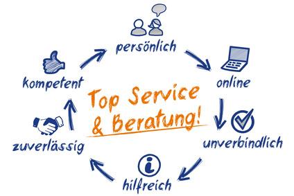 Serviceberatung